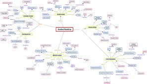 Personal World Map by Content Concept Map 2