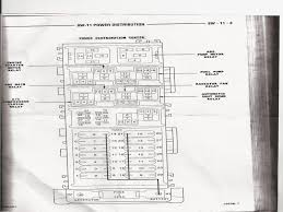 96 jeep grand cherokee ignition wiring diagram 96 wiring diagrams