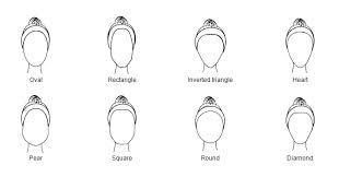 mississippi earrings earspotter shapes and earrings