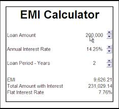 loan formulas excel formula pmt function yogesh gupta s excel tips