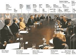 The Presidential Cabinet Room 51 U S History Who Advises The President