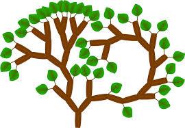mathematics multibranched tree puzzling stack exchange