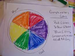 crafty moms share color explorations color wheel color mixing