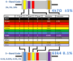 component iec wire color code power electrical wiring wikipedia