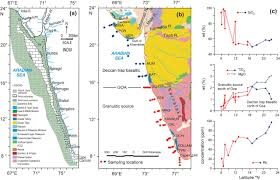 geochemical and isotopic signatures of surficial sediments from
