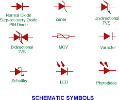 diode what is a diode diode symbol physics tutorvista com