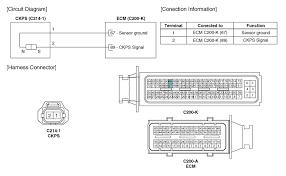 kia cee u0027d crankshaft position sensor ckps schematic diagrams