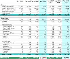 get a balance sheet template free infobarrel