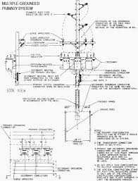 installation of distribution to utilization voltage transformers