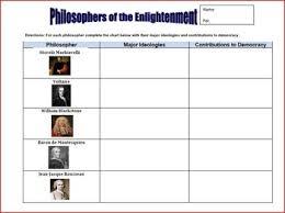 enlightenment philosophers gallery walk activity tpt