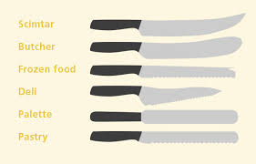 type of kitchen knives kitchen knife guide