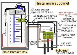 basic house wiring sub panel wiring diagrams