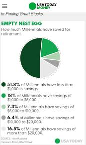 those millennials u2013 quinnscommentary insight on your