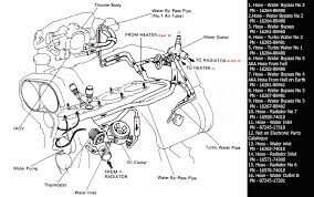 knowledge base info rev3 turbo cooling diagram with part numbers
