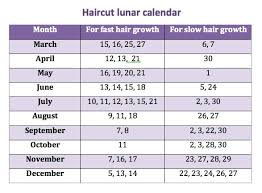 haircut lunar calendar
