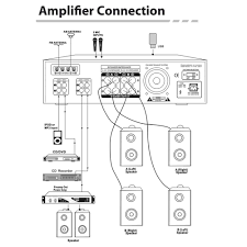 home theater system connect to tv connect multiple speakers to an amplifier solved converting