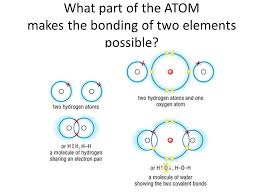 unit 6 u2013 chemical bonds sps1b compare and contrast ionic bonds in