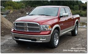 Ram Dodge Pickups 1981 93 Allpar Dodge Ram 2018 2019 New Car Price And Release Date By