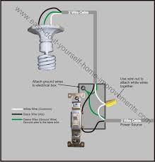 reno walls open wiring plan projects u0026 stories smartthings