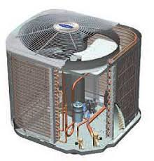 air conditioning heat hvac installation service repair