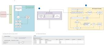 interface data validation u2013 power of brf sap blogs