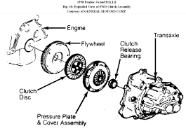 clutch replacement any tips for clutch replacement on 1990