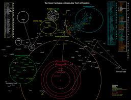 Map Of Universe Honorverse Wikipedia