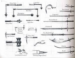 12 best weapons images on pinterest fantasy weapons weapons and