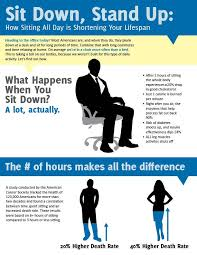 Standing At Your Desk Vs Sitting 10 Best A Workout At Work Images On Pinterest Health Work