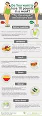 the 25 best diet plans ideas on pinterest food plan eating