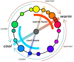 Warm Blue Color What Is Meant By Cool Blues And Warm Blues The Answer Archive
