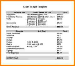 event proposal event planning proposal sample event proposal