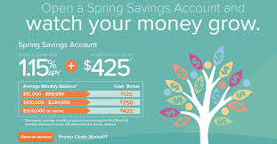expired cit bank high yield savings account up to 425 bonus up