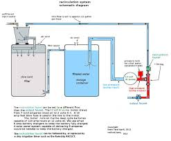 off grid solar power systems wiring diagrams cabin off grid solar