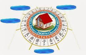 Feng Shui Home Design Rules Feng Shui 101 505 U2013 Feng Shui Master Woody Chan
