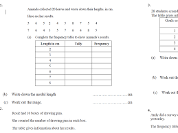averages from a frequency table by mremaths teaching resources tes