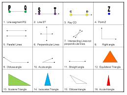 4th Grade Math Geometry Worksheets Unit 1 Geometry Review Mrs Warner S 4th Grade Classroom