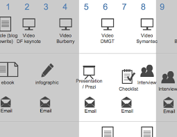 the editorial calendar for content marketing a round up