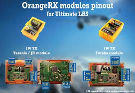 hobbyking orangerx 433mhz modules faq it luxembourg