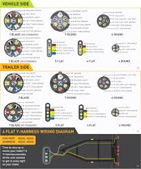 trailer plug wiring diagram 4 pin youtube amazing boat way