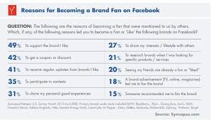 Your Facebook Friends Could Learn A Lot From Bill - the new psychology of facebook why we like share comment