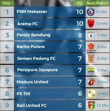 klasemen sementara liga 1 indonesia hingga pekan ke 4 jumat 5 mei 2017
