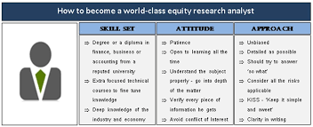Equity Research Resume Sample by Equity Research Analyst Guide To Become A World Class Stock Analyst