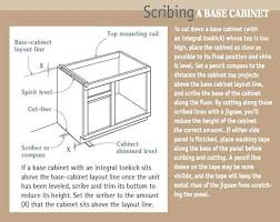 what is a toe kick on a cabinet two ways to secure a toekick library builder