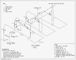 general guidelines of pump piping layout piping guide