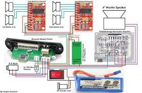 bluetooth wiring diagram volvo wiring diagrams for diy car repairs