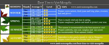 best time to visit mongolia when to go mongolia weather