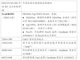 comparatif si鑒es auto cn104152423a multizymes and their use in polyunsaturated