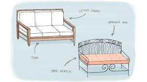 Rent To Own Patio Furniture A Guide To Shopping For Outdoor Furniture Curbed