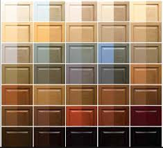Kitchen Cabinet Doors And Drawer Fronts Replacement Kitchen Cabinet Doors And Drawer Fronts